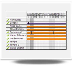 Online Buchungssystem für Ferienhäuser