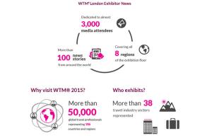 WTM Blog image